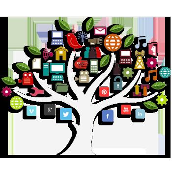 Digital Marketing Agency in Kolkata