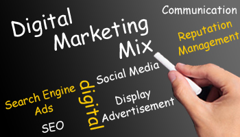 Digital Marketing Companies Kolkata